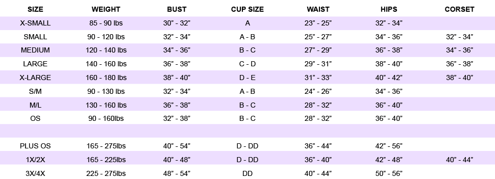 chart Dildo size